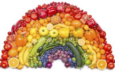 Anti-inflammatory Foods – Guest Blog